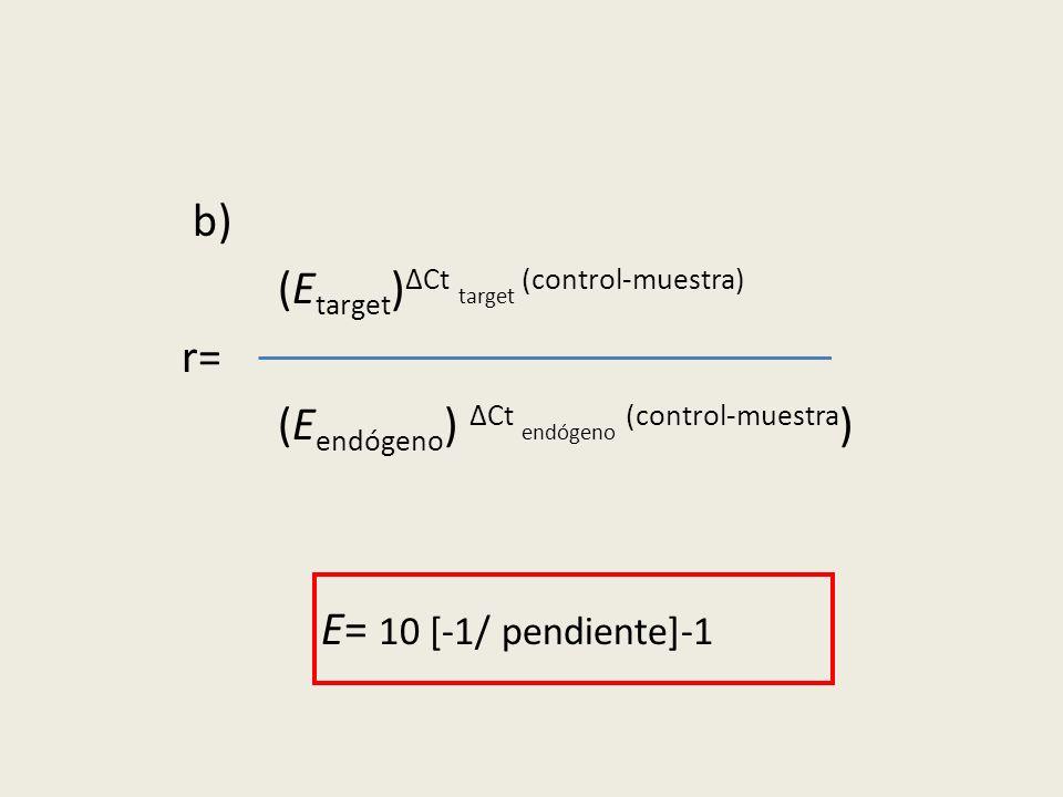 b) (Etarget)ΔCt target (control-muestra) r= (Eendógeno) ΔCt endógeno (control-muestra) E= 10 [-1/ pendiente]-1